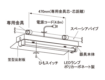 LED20K2-B